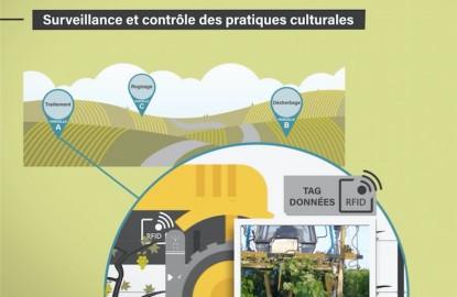 Ils innovent : Alcom Technologies utilise l'intelligence artificielle pour protéger l'environnement et l'agence webmarketing Roi Connexion remplace les  outils de promotion traditionnels  par la technologie RFID
