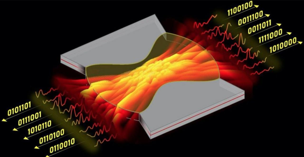 Le laboratoire d'optique et de photonique LMOPS de Metz démontre que les fluctuations d'un laser permettent de générer 400 milliards de nombres aléatoires/seconde © LMOPS CentraleSupélec / Université de  Lorraine