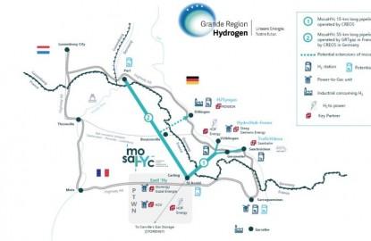 MosaHYc, première brique pour 60 millions d'euros, d'un futur réseau européen de transport d'hydrogène entre la Moselle et la Sarre